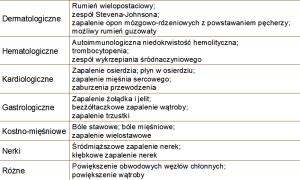 Pozapłucne objawy zakażenia mykoplazmami
